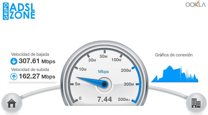 medir velocidad wifi