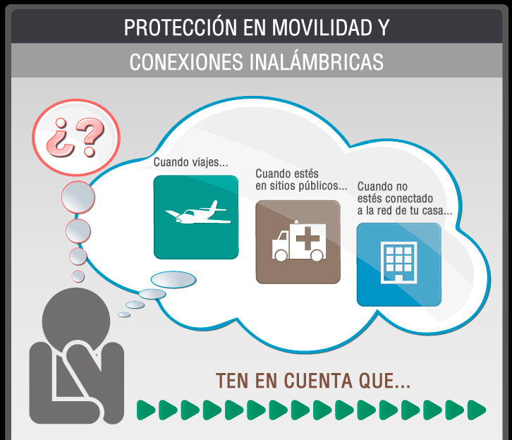 Infografía de INTECO sobre los peligros de las redes wifi durante las vacaciones 2014