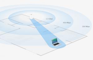 improve-wifi-2-v1-620x