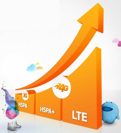 El operador móvil LG Uplus combina con éxito wifi y 4G para mejorar el ancho de banda, se llama LTE-U