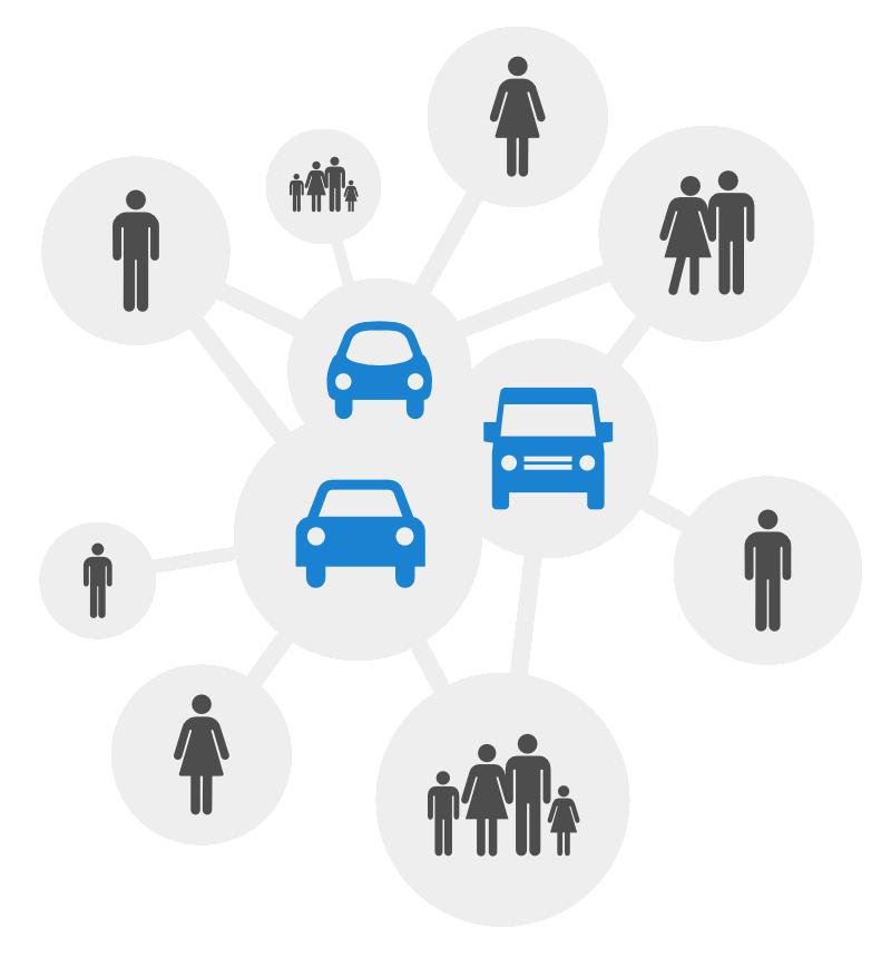 Alternativas a Uber para compartir coche en España tras su cierre