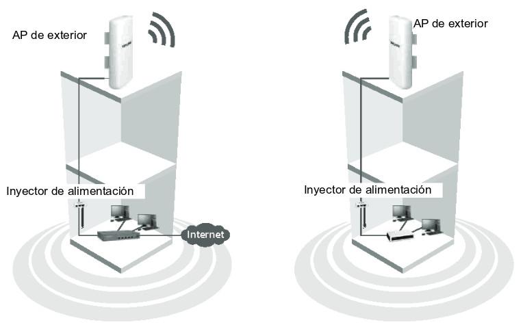inst_antena1