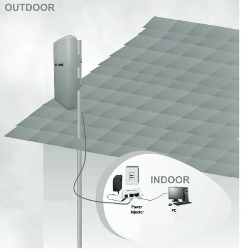 Conectar a una wifi cercana y repartir la señal en el interior de tu casa, con antena externa y router neutro