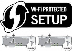 WPS-Wi-Fi-Protected-Setup