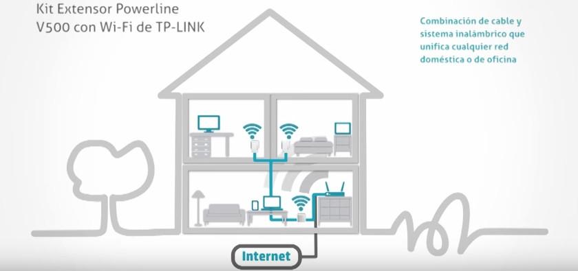 Como instalar PLC TP-Link tl-wpa4220kit para clonar wifi del router, guía rápida de configuración