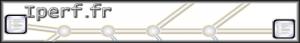 logo_iperf