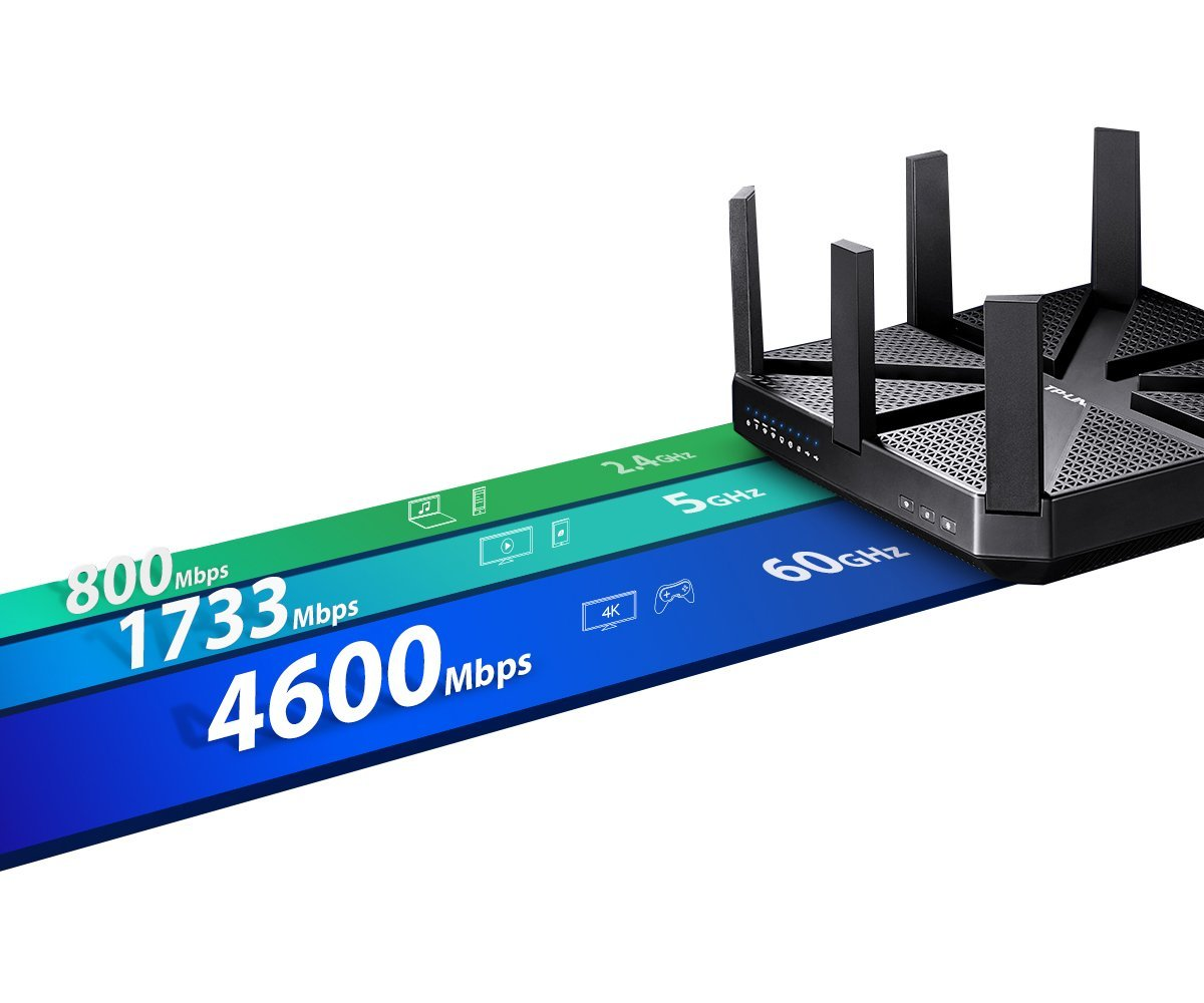 Router compatible con WiGig/wifi AD a 8 gigas por segundo, tp-link talon AD7200, router más veloz de 2016