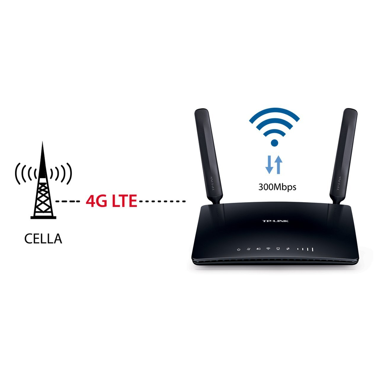 Router 4G TP-Link MR200, para una conexión a Internet a través de 4G o 3G