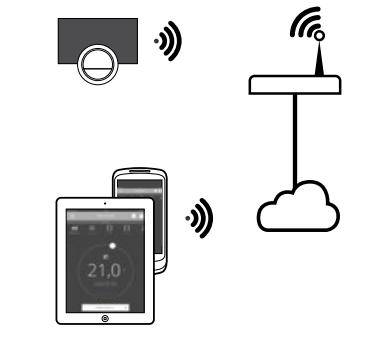 Termostato Wifi Para Calefacción Con Caldera Modulantes Baxi Netatmo Vaillant Tado Precio Instalación Configuración Compartirwifi