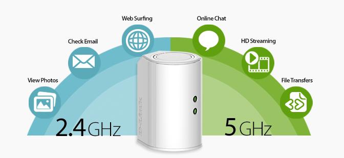 Diferencias entre wifi a 2.4Ghz y wifi a 5Ghz, comparativa de las frecuencias de routers y repetidores AC dual band
