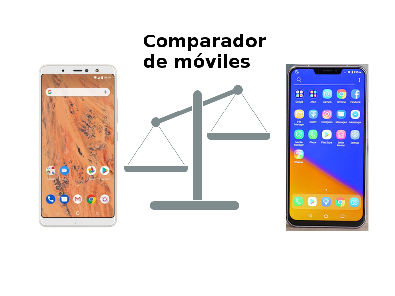 Comparador de moviles libres en España bueno y eficaz, para encontrar el mejor precio posible y buenas ofertas