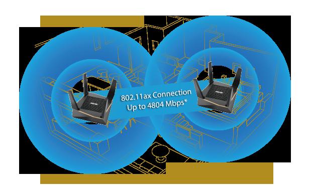 ASUS AiMesh AX6100, un router  WiFi 6 de enormes prestaciones