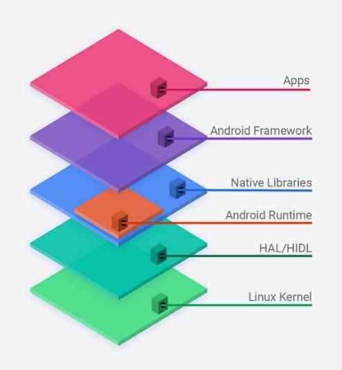 Que son los Servicios móviles de Huawei o HMS y diferencia con los Servicios móviles de Google o GMS