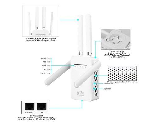 NFSK Amplificador Señal WiFi 2